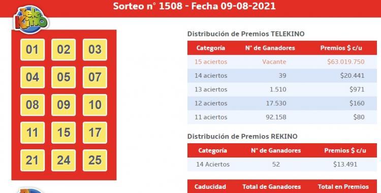 Resultados del TeleKino del lunes 9 de agosto de 2021 | El Diario 24