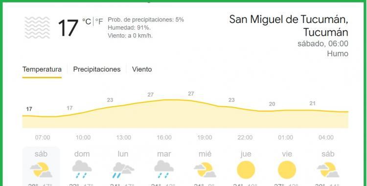 Clima en Tucumán: pronóstico para hoy sábado 4 de septiembre | El Diario 24