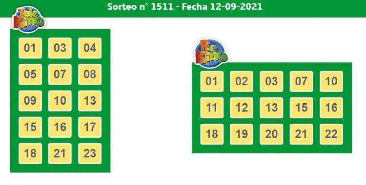 ¿Cuántos ganadores tuvo el sorteo 1511 del Telekino del 12 de septiembre de 2021? | El Diario 24