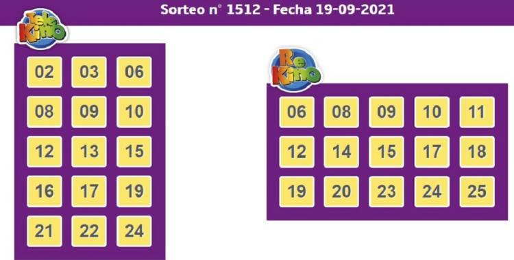 ¿Cuántos ganadores tuvo el sorteo 1512 del Telekino del 19 de septiembre de 2021? | El Diario 24